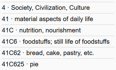 Screenshot of Iconclass hierarchy for category 41C625, pie.